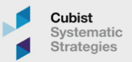 Cubist Systematic Strategies